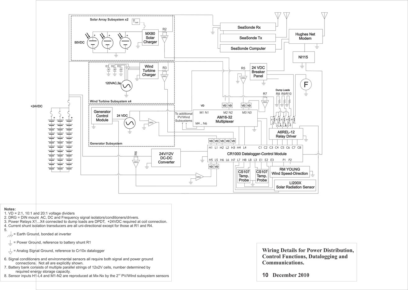 Fan Coil Unit Description Of Operation further Maytag Appliance Parts List Diagram moreover Water Cooler Wiring Diagram also Walk In Freezer Defrost Clock Wiring Diagrams Intermatic Timer furthermore Walk In Cooler Schematic Diagram. on traulsen wiring diagrams